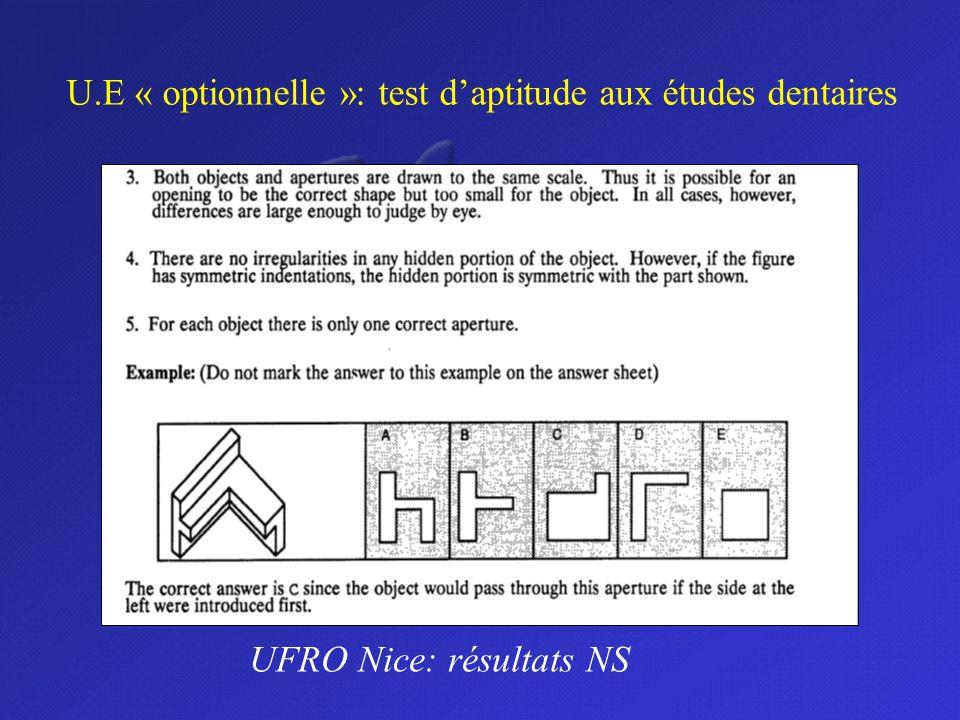 U.E « optionnelle »: test d'aptitude aux études dentaires