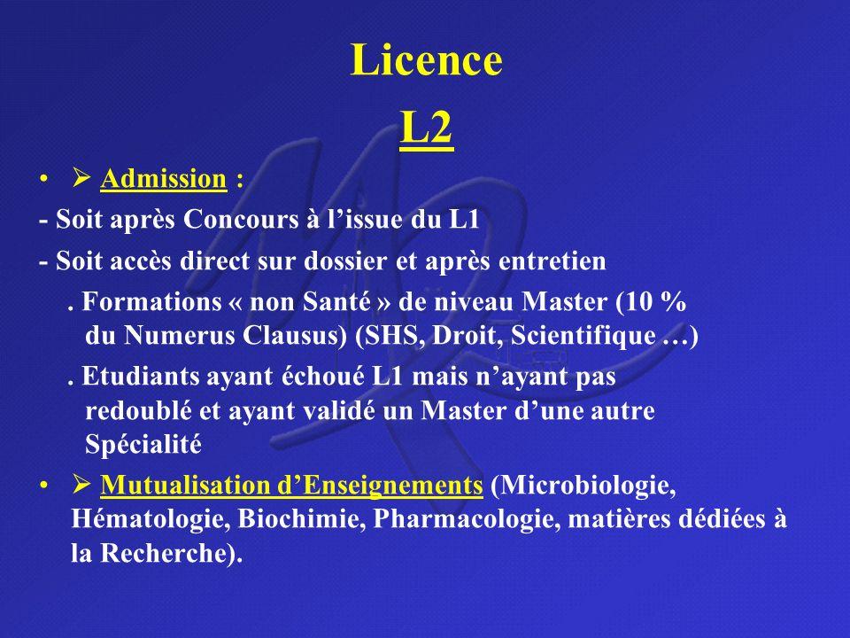 Licence L2  Admission : - Soit après Concours à l'issue du L1