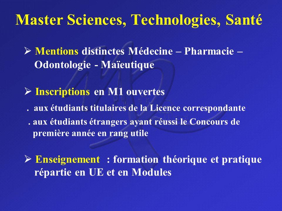 Master Sciences, Technologies, Santé
