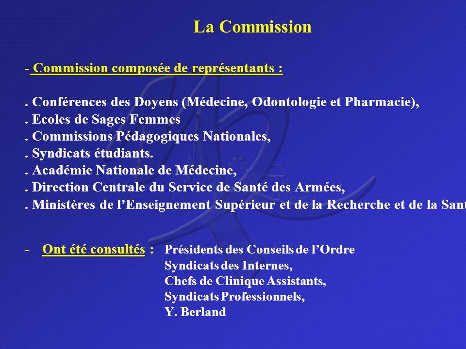 La Commission - Commission composée de représentants :