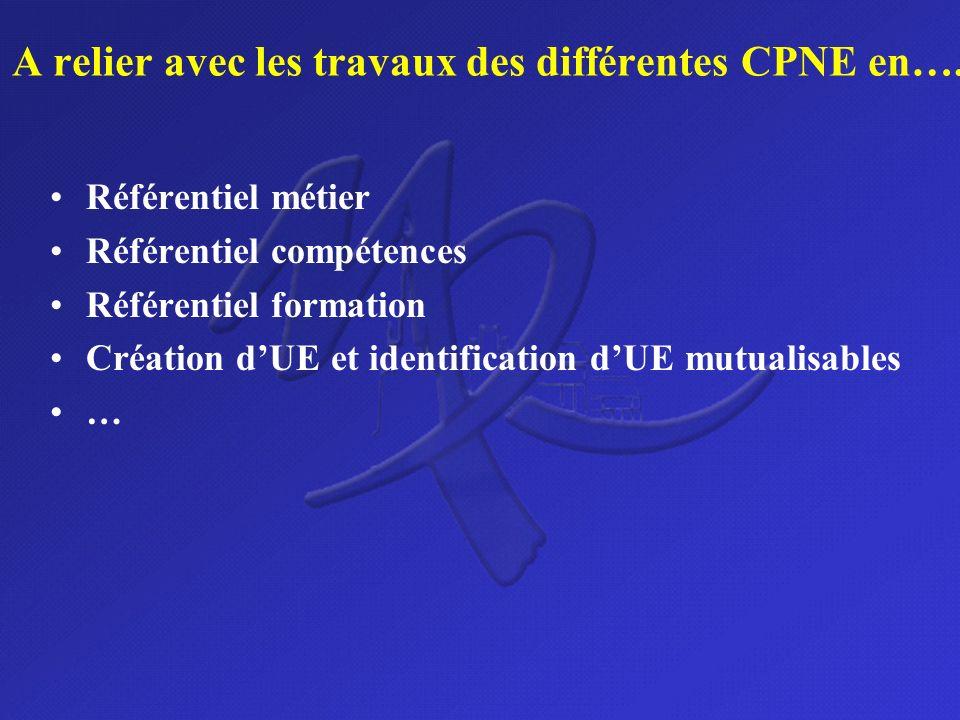 A relier avec les travaux des différentes CPNE en….
