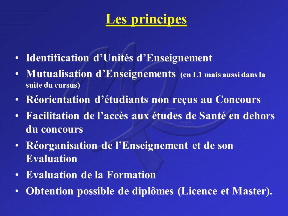 Les principes Identification d'Unités d'Enseignement