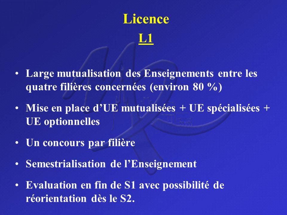 Licence L1. Large mutualisation des Enseignements entre les quatre filières concernées (environ 80 %)