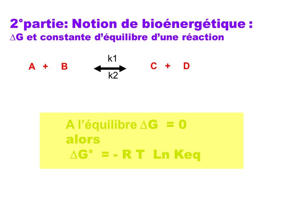 2°partie: Notion de bioénergétique : DG et constante d'équilibre d'une réaction