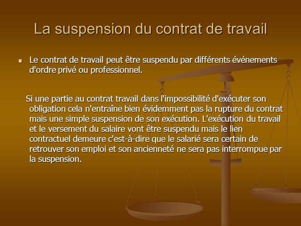 La suspension du contrat de travail