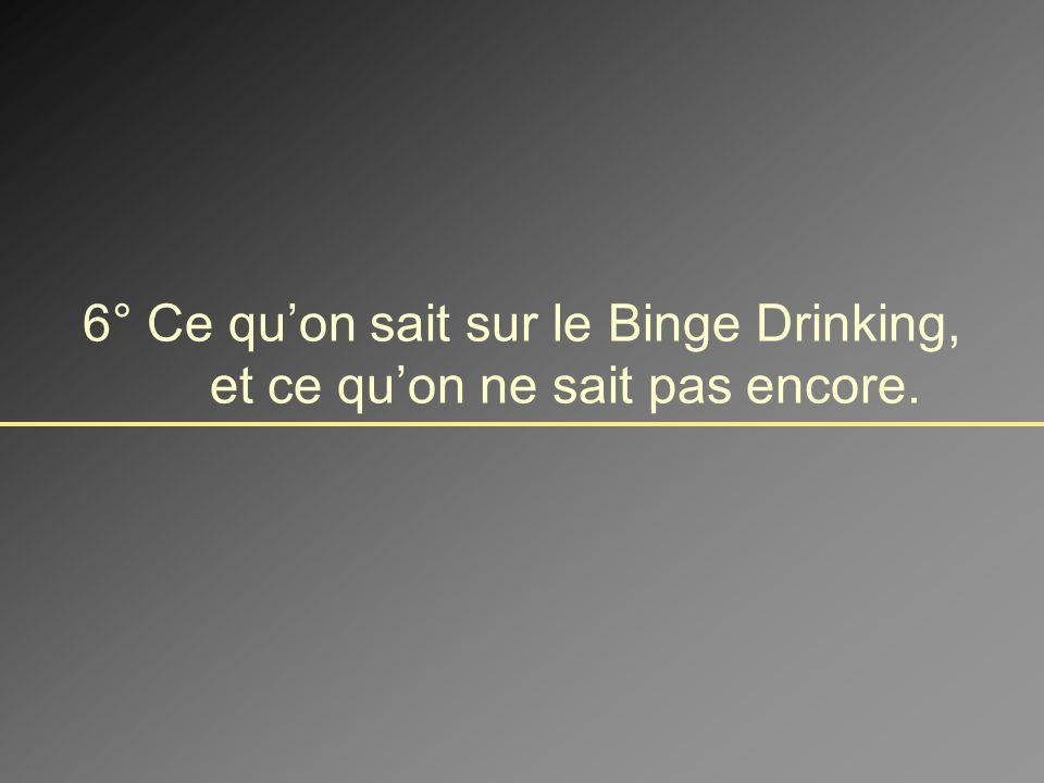 6° Ce qu'on sait sur le Binge Drinking,