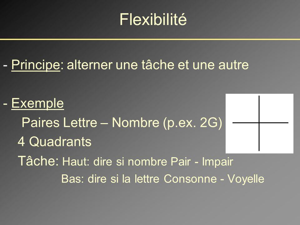 Flexibilité - Principe: alterner une tâche et une autre - Exemple