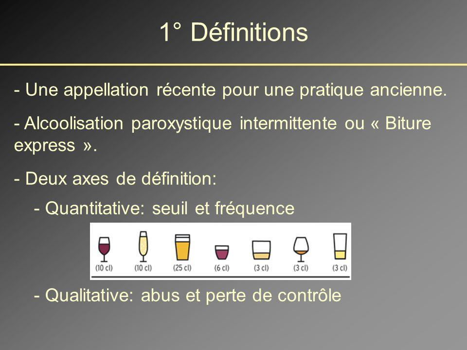 1° Définitions - Une appellation récente pour une pratique ancienne.