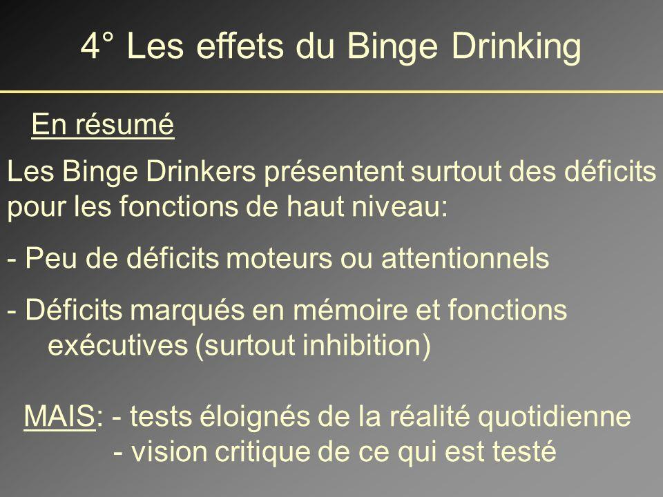 4° Les effets du Binge Drinking