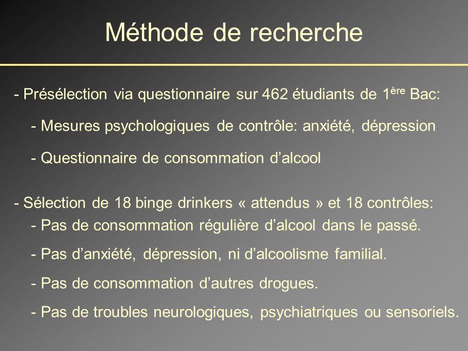 Méthode de recherche - Présélection via questionnaire sur 462 étudiants de 1ère Bac: - Mesures psychologiques de contrôle: anxiété, dépression.