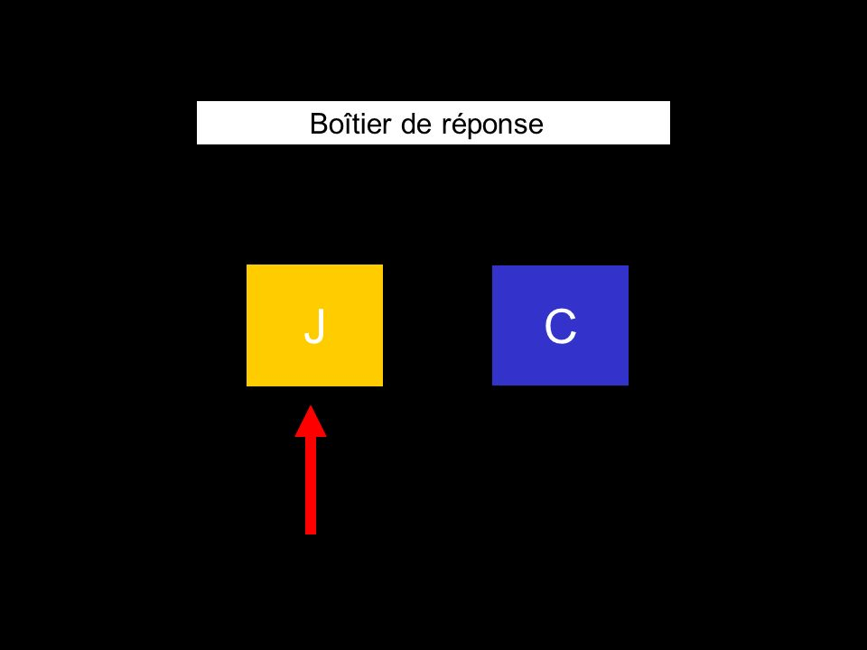 Boîtier de réponse J C