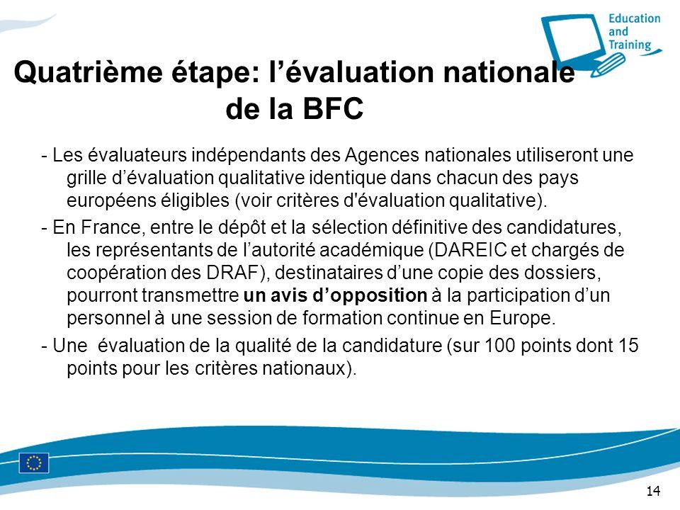 Quatrième étape: l'évaluation nationale de la BFC