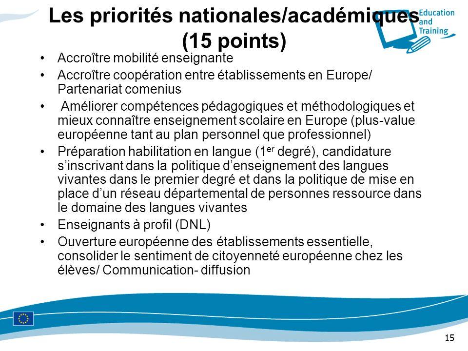 Les priorités nationales/académiques (15 points)