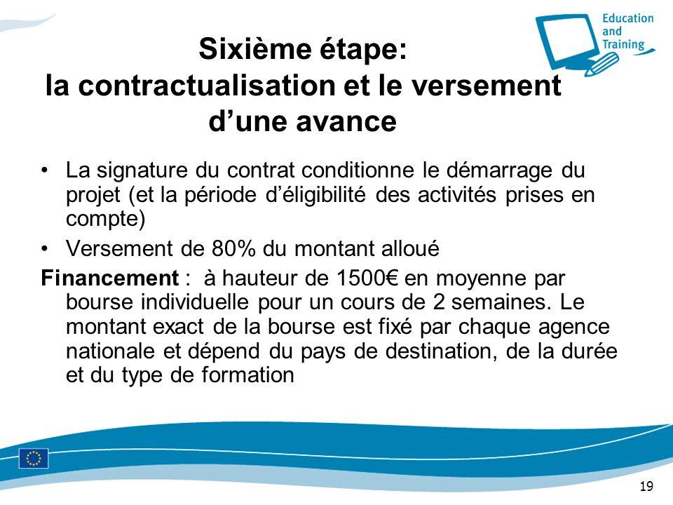 Sixième étape: la contractualisation et le versement d'une avance
