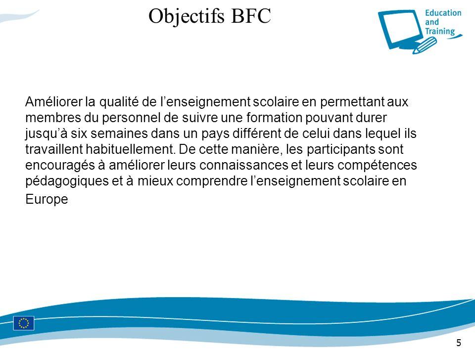 Objectifs BFC
