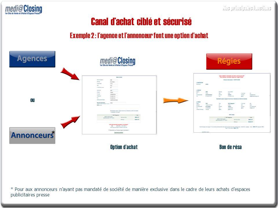 Exemple 2 : l'agence et l'annonceur font une option d'achat