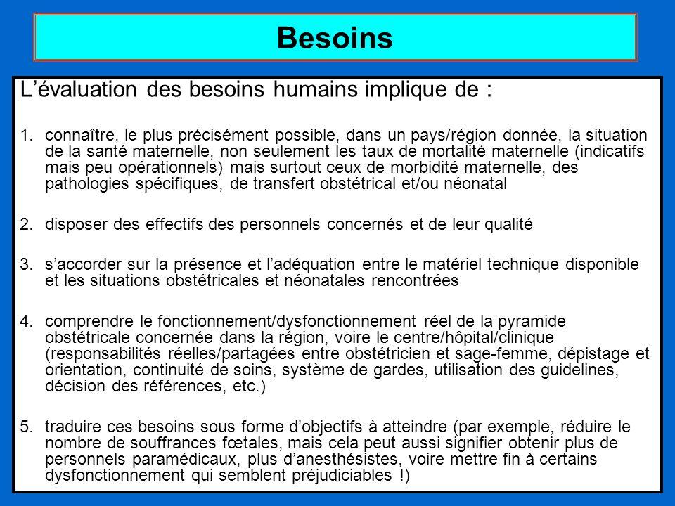 Besoins L'évaluation des besoins humains implique de :