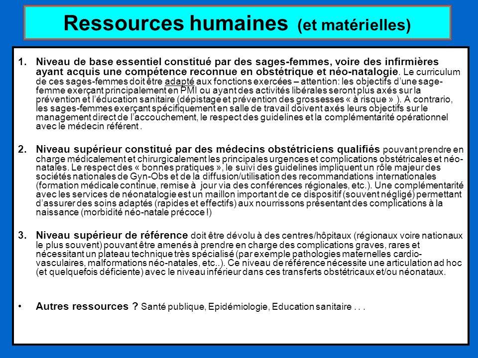 Ressources humaines (et matérielles)