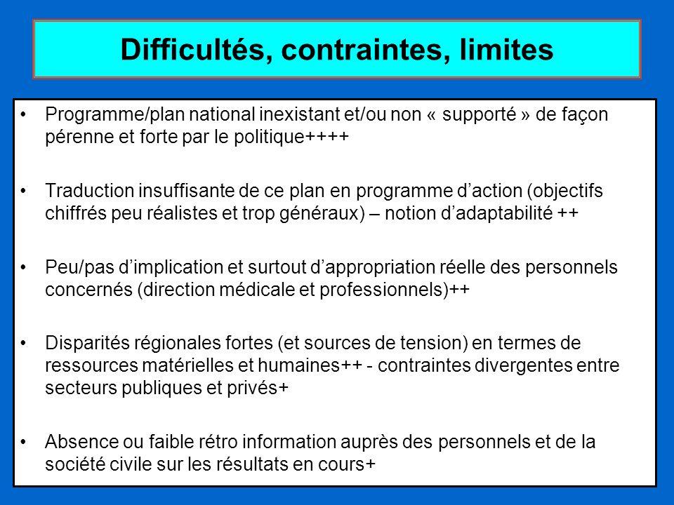 Difficultés, contraintes, limites