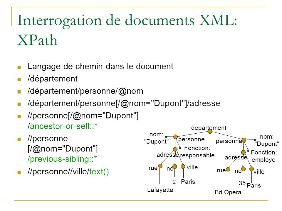 Interrogation de documents XML: XPath