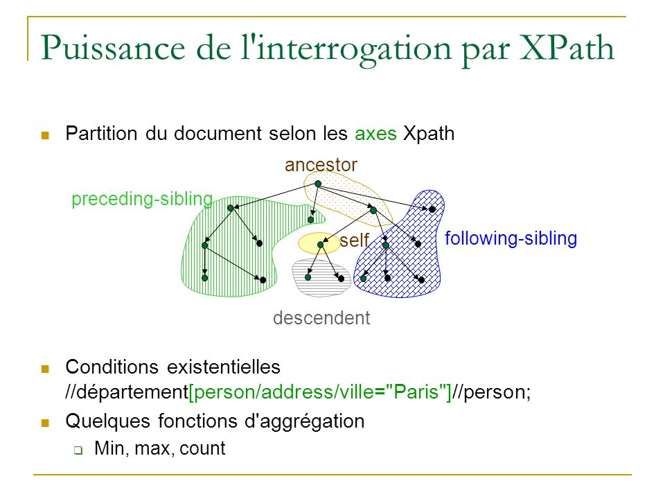 Puissance de l interrogation par XPath