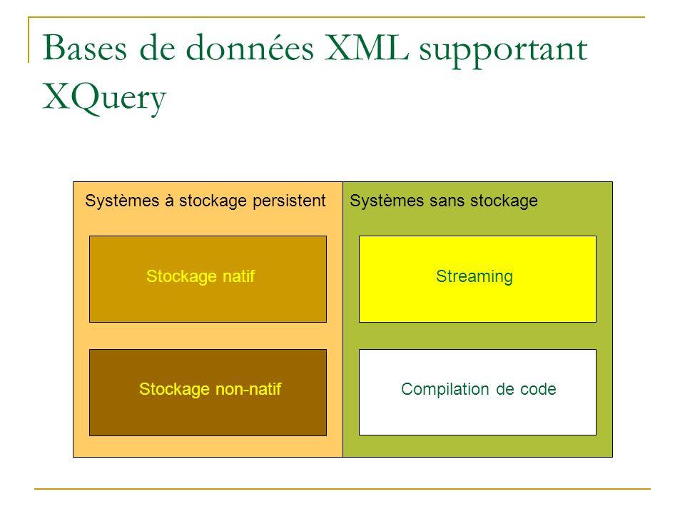 Bases de données XML supportant XQuery
