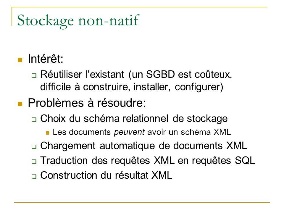 Stockage non-natif Intérêt: Problèmes à résoudre: