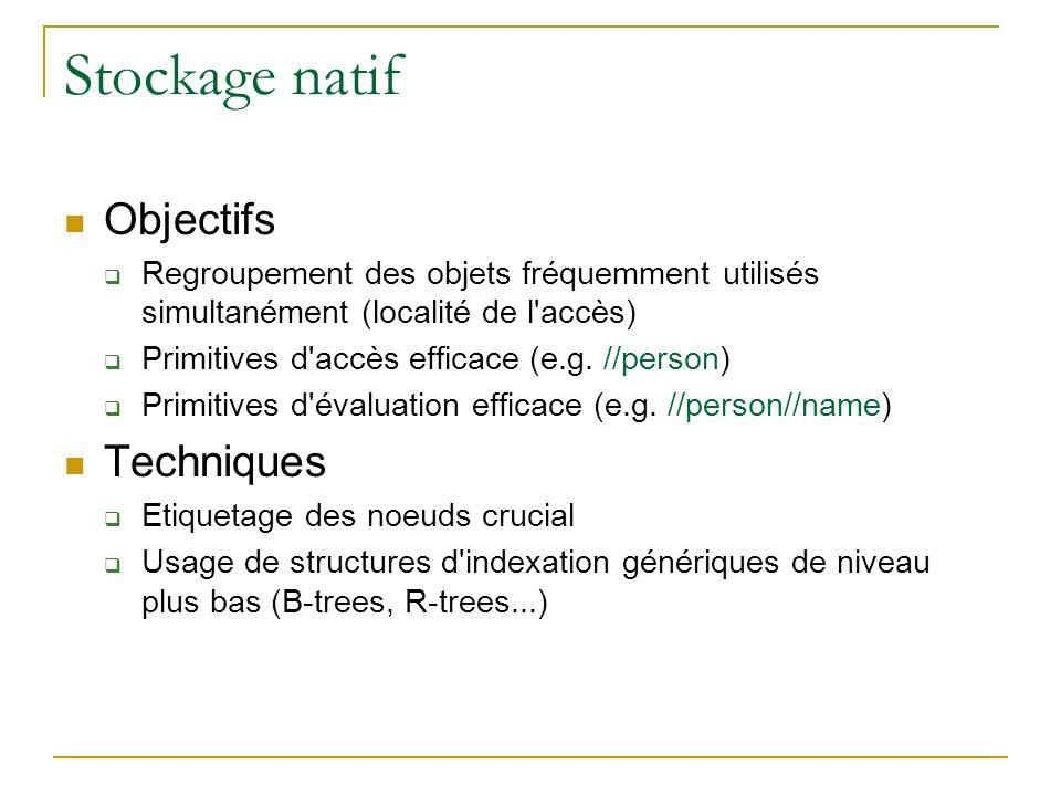 Stockage natif Objectifs Techniques