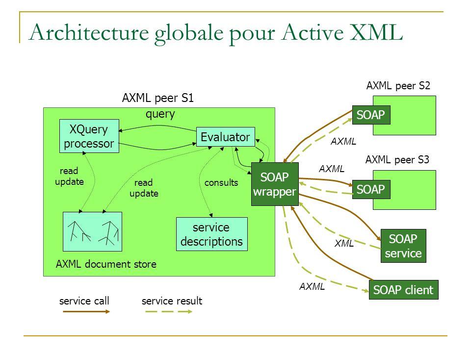 Architecture globale pour Active XML