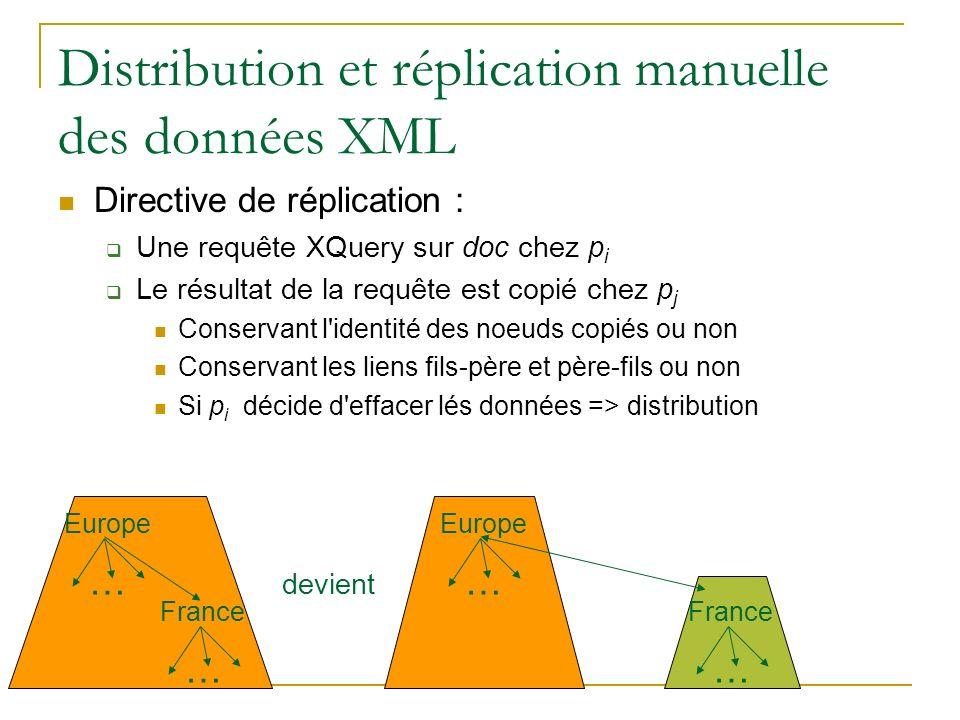 Distribution et réplication manuelle des données XML