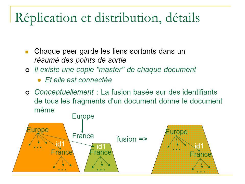Réplication et distribution, détails