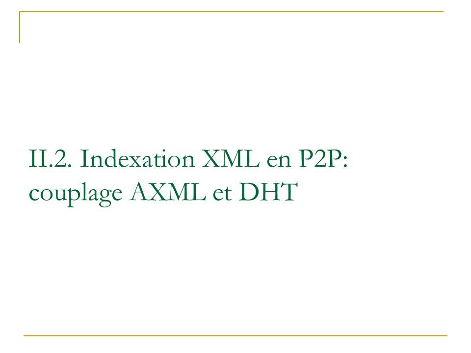 II.2. Indexation XML en P2P: couplage AXML et DHT