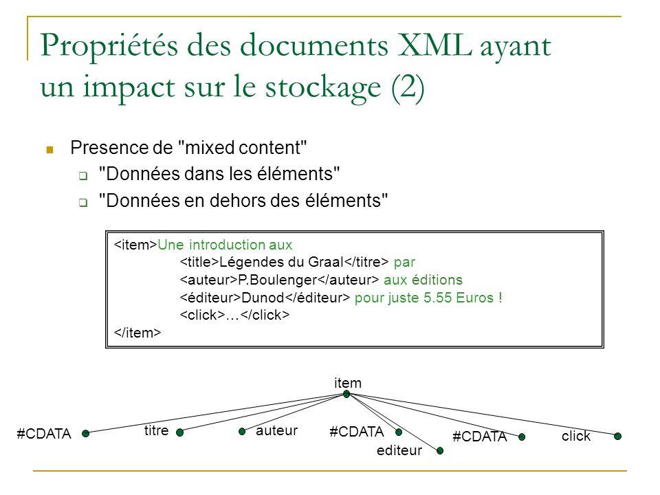 Propriétés des documents XML ayant un impact sur le stockage (2)
