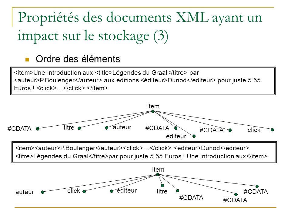 Propriétés des documents XML ayant un impact sur le stockage (3)