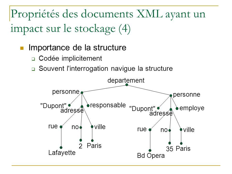 Propriétés des documents XML ayant un impact sur le stockage (4)