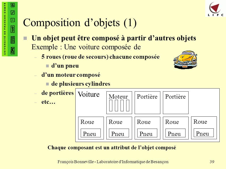 Composition d'objets (1)