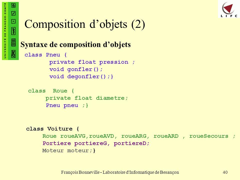 Composition d'objets (2)