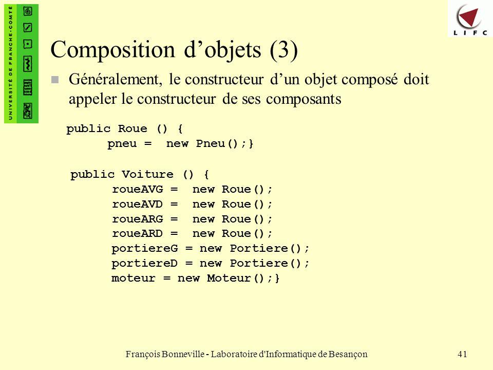 Composition d'objets (3)