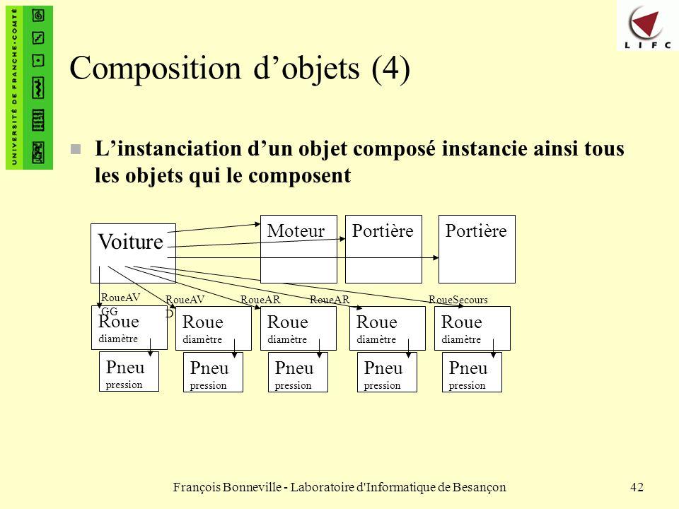 Composition d'objets (4)