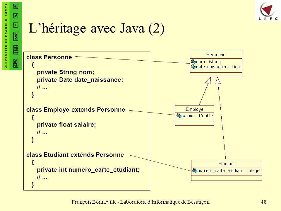 L'héritage avec Java (2)