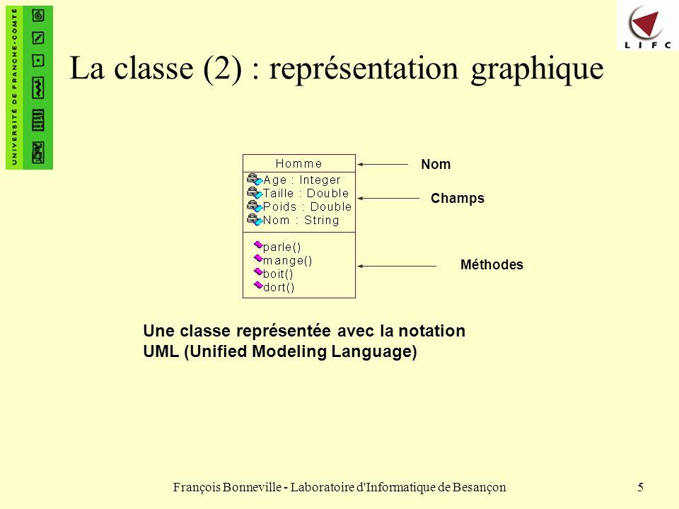 La classe (2) : représentation graphique