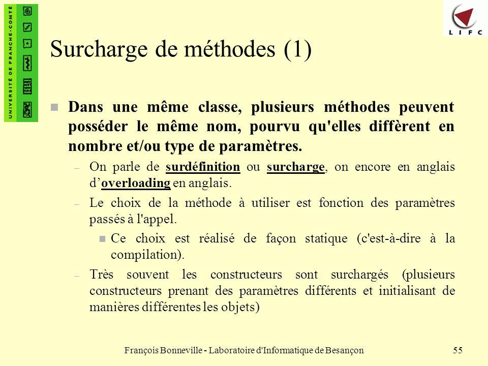 Surcharge de méthodes (1)