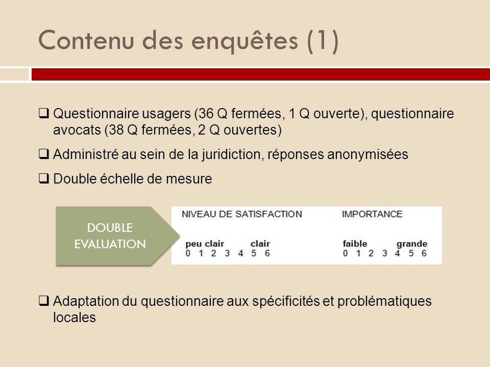 Contenu des enquêtes (1)