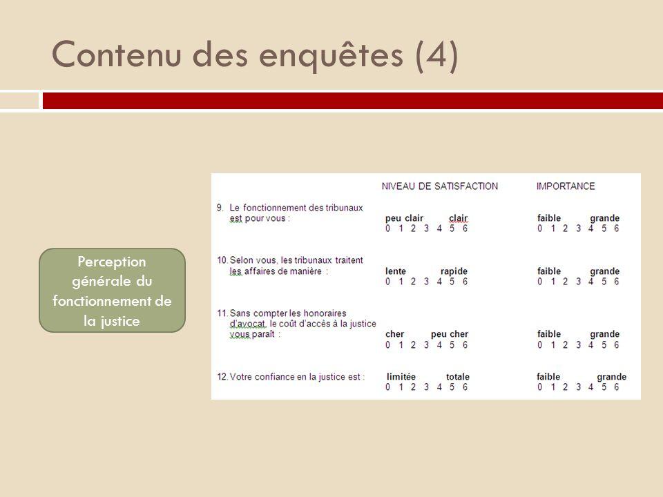 Contenu des enquêtes (4)