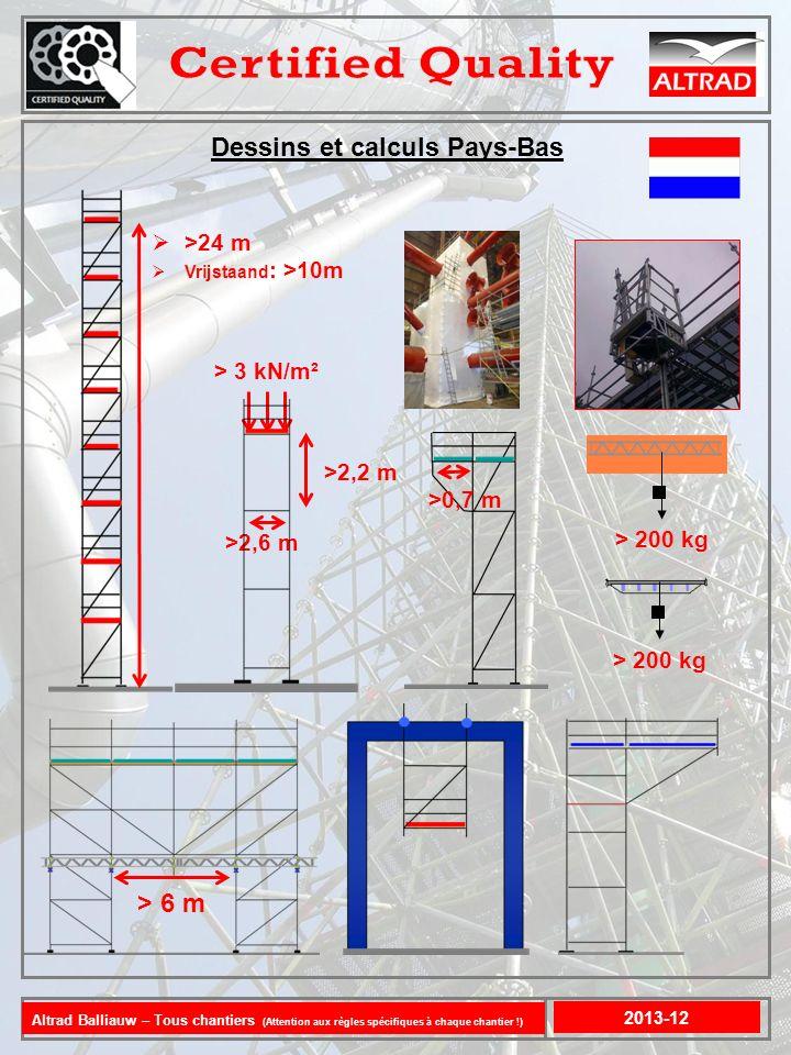 Dessins et calculs Pays-Bas