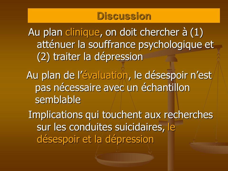 Discussion Au plan clinique, on doit chercher à (1) atténuer la souffrance psychologique et (2) traiter la dépression.