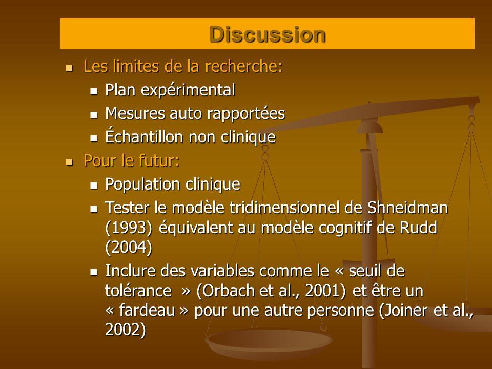 Discussion Les limites de la recherche: Plan expérimental