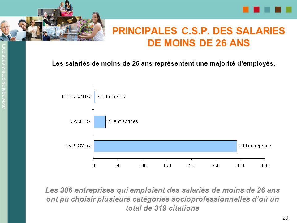 PRINCIPALES C.S.P. DES SALARIES DE MOINS DE 26 ANS