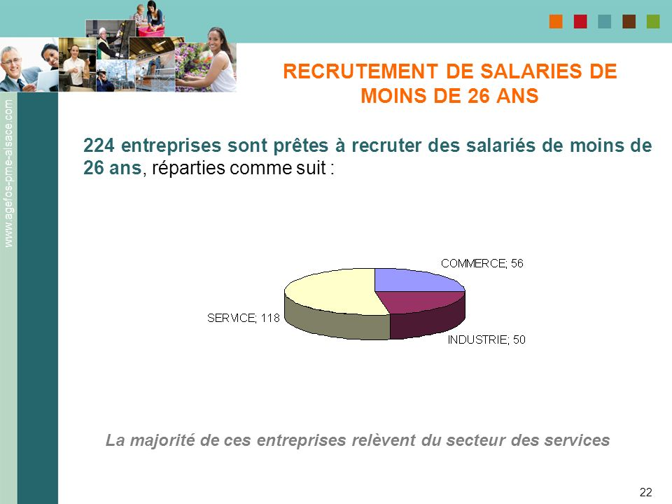RECRUTEMENT DE SALARIES DE MOINS DE 26 ANS