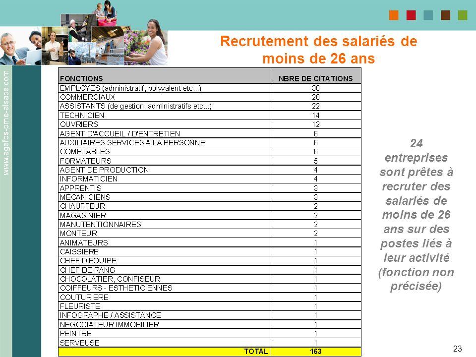 Recrutement des salariés de moins de 26 ans